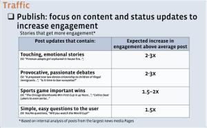 Increasing Engagement on News Facebook Sites